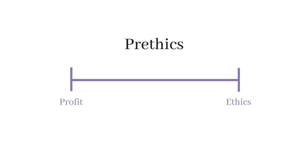 Prethics