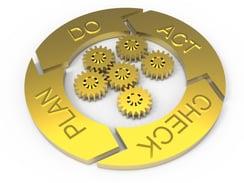 pdca-lifecycle-plan-do-check-act_My20AKB_