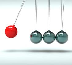 risk pendulum